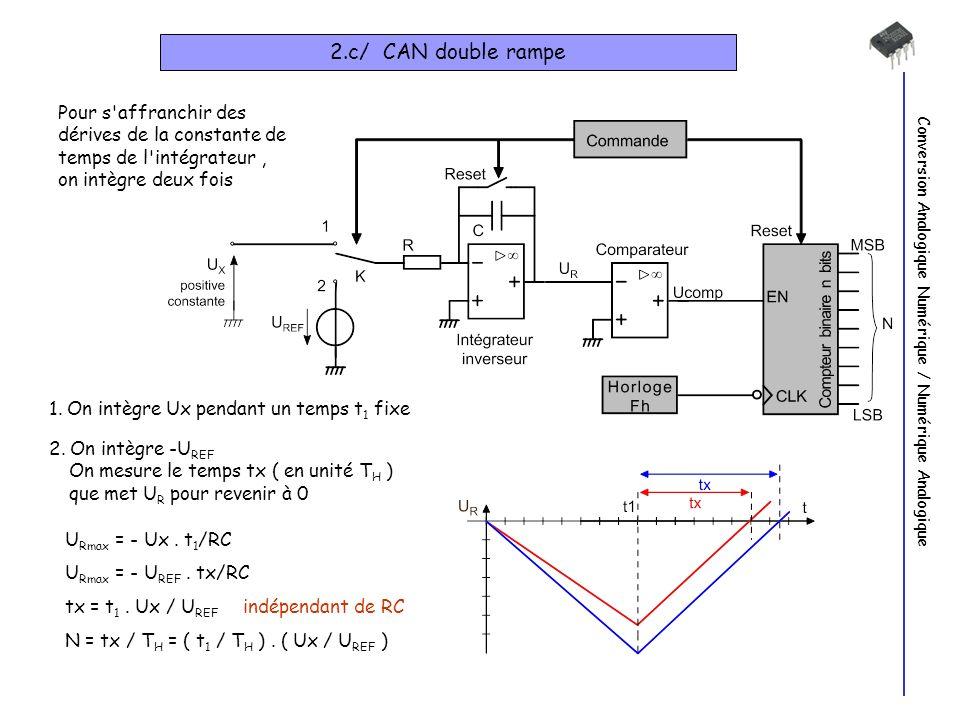 Conversion Analogique Numérique / Numérique Analogique 2.c/ CAN double rampe Pour s affranchir des dérives de la constante de temps de l intégrateur, on intègre deux fois 1.