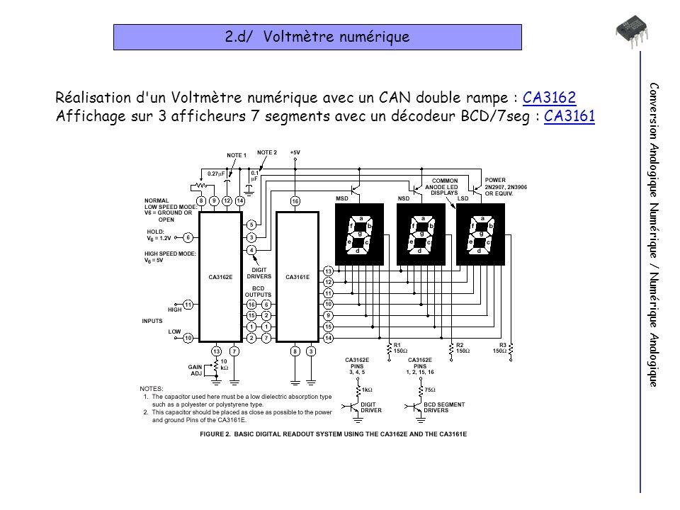 Conversion Analogique Numérique / Numérique Analogique 2.d/ Voltmètre numérique Réalisation d un Voltmètre numérique avec un CAN double rampe : CA3162 Affichage sur 3 afficheurs 7 segments avec un décodeur BCD/7seg : CA3161CA3162CA3161