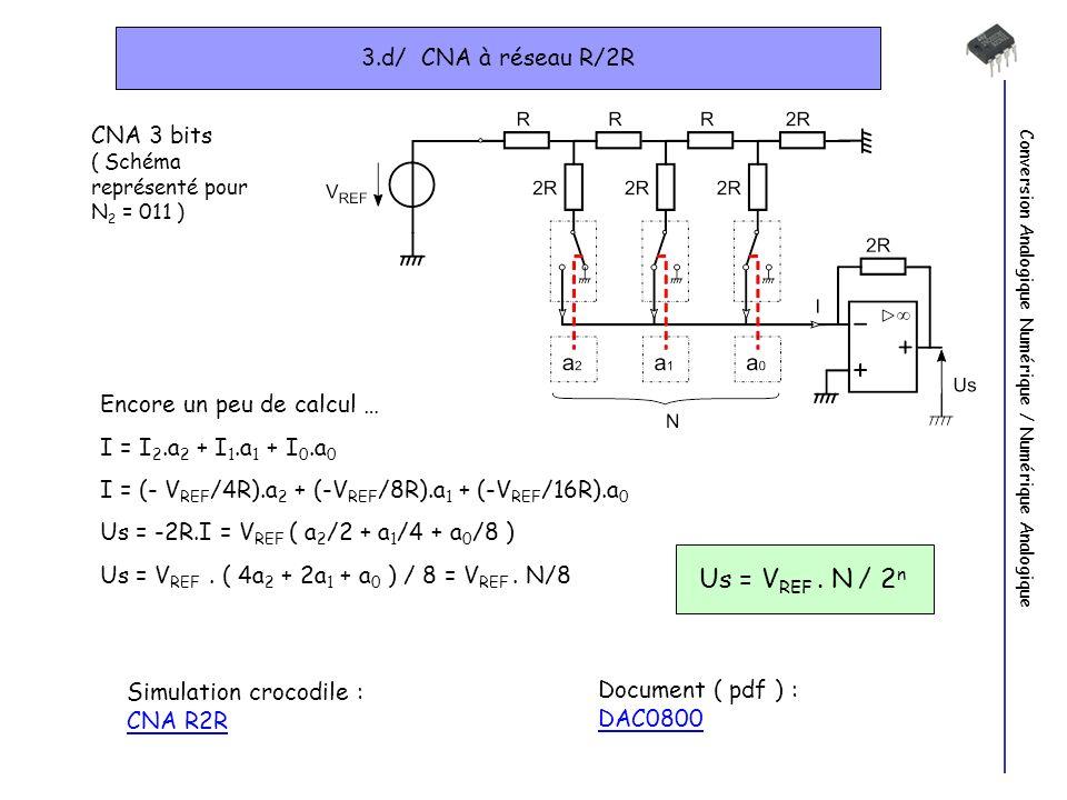 Conversion Analogique Numérique / Numérique Analogique 3.d/ CNA à réseau R/2R CNA 3 bits ( Schéma représenté pour N 2 = 011 ) Encore un peu de calcul … I = I 2.a 2 + I 1.a 1 + I 0.a 0 I = (- V REF /4R).a 2 + (-V REF /8R).a 1 + (-V REF /16R).a 0 Us = -2R.I = V REF ( a 2 /2 + a 1 /4 + a 0 /8 ) Us = V REF.