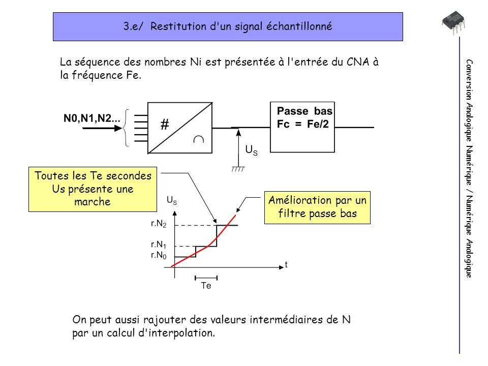 Conversion Analogique Numérique / Numérique Analogique 3.e/ Restitution d un signal échantillonné La séquence des nombres Ni est présentée à l entrée du CNA à la fréquence Fe.