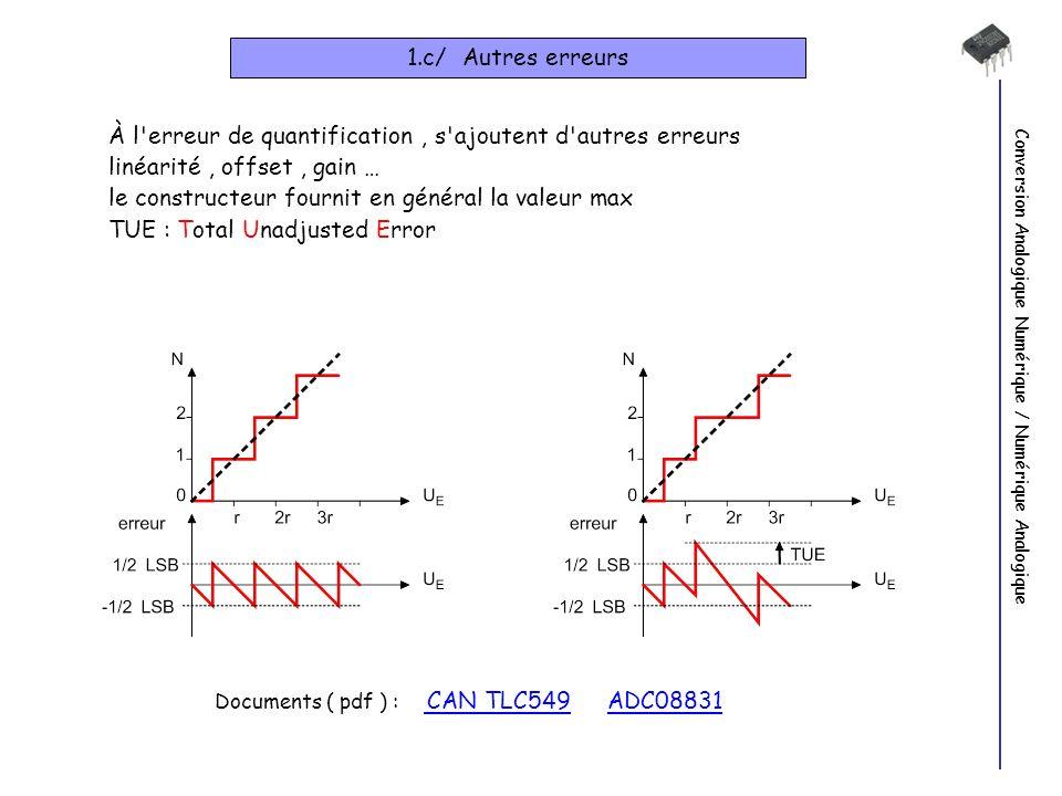 Conversion Analogique Numérique / Numérique Analogique 1.c/ Autres erreurs À l erreur de quantification, s ajoutent d autres erreurs linéarité, offset, gain … le constructeur fournit en général la valeur max TUE : Total Unadjusted Error Documents ( pdf ) : CAN TLC549 ADC08831 CAN TLC549 ADC08831