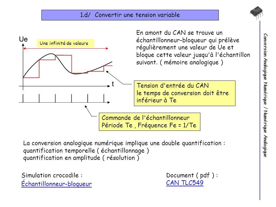Conversion Analogique Numérique / Numérique Analogique 1.d/ Convertir une tension variable En amont du CAN se trouve un échantillonneur-bloqueur qui prélève régulièrement une valeur de Ue et bloque cette valeur jusqu à l échantillon suivant.