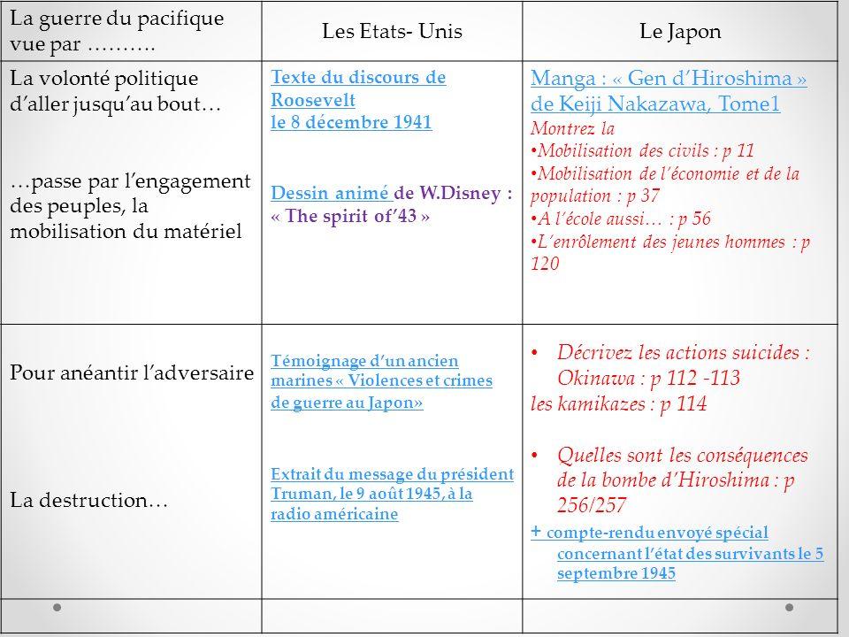 La guerre du pacifique vue par ………. Les Etats- UnisLe Japon La volonté politique daller jusquau bout… …passe par lengagement des peuples, la mobilisat
