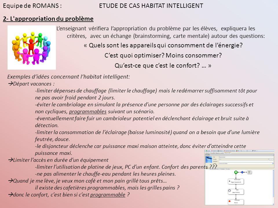 Prendre conscience avec un compteur de consommation (ex Voltcraft Energycheck 3000) Equipe de ROMANS : ETUDE DE CAS HABITAT INTELLIGENT 3/Recherche de solutions/produits Délesteur de chauffage multizones - LEG003809 - In One – Legrand 245 Délesteur de chauffage multizones émetteur- récepteur CPL Lexic - LEG003809 - In One - Legrand http://www.planete-domotique.com A partir de la facture, montrer la relation entre consommation et abonnement délectricité => gain dun délesteur.