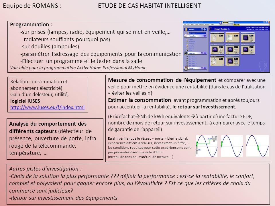 Equipe de ROMANS : ETUDE DE CAS HABITAT INTELLIGENT Programmation : -sur prises (lampes, radio, équipement qui se met en veille,… radiateurs soufflant