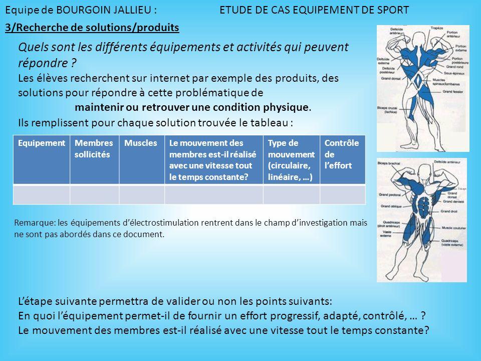 Equipe de BOURGOIN JALLIEU : ETUDE DE CAS EQUIPEMENT DE SPORT 3/Recherche de solutions/produits Quels sont les différents équipements et activités qui