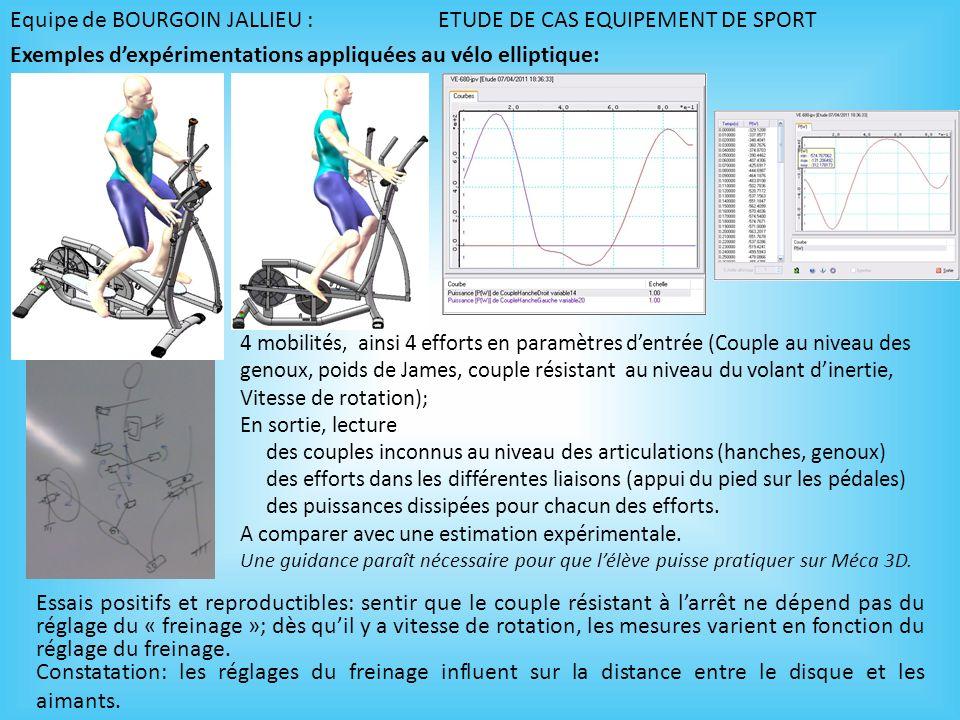 Equipe de BOURGOIN JALLIEU : ETUDE DE CAS EQUIPEMENT DE SPORT Exemples dexpérimentations appliquées au vélo elliptique: Essais positifs et reproductib