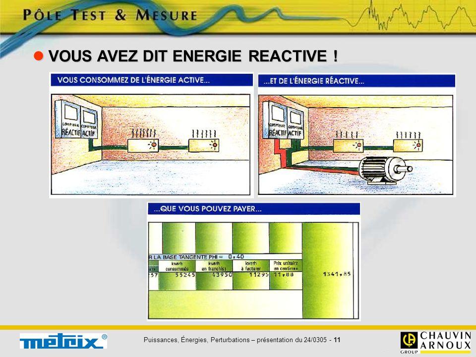 Puissances, Énergies, Perturbations – présentation du 24/0305 - 11 VOUS AVEZ DIT ENERGIE REACTIVE ! VOUS AVEZ DIT ENERGIE REACTIVE !