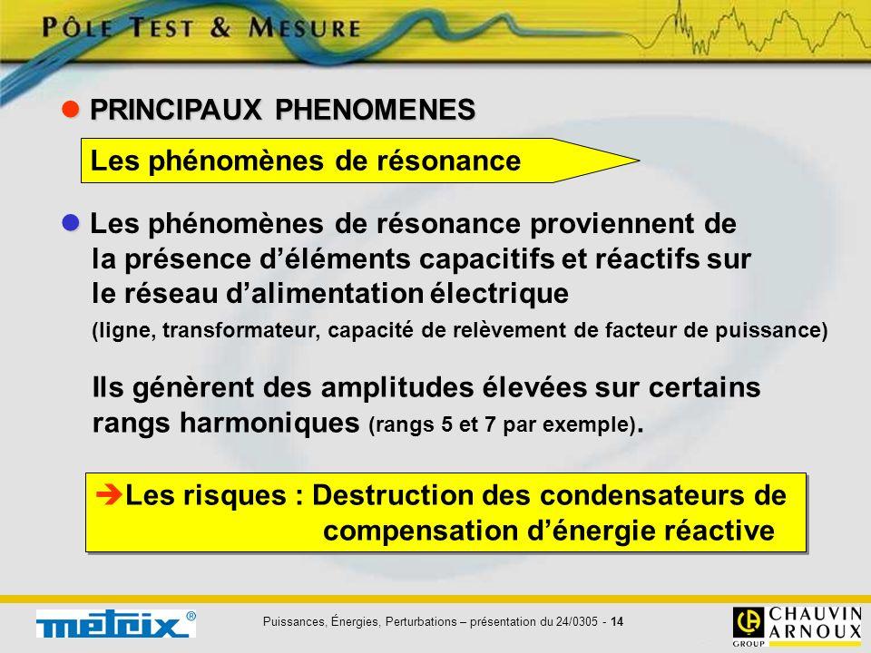 Puissances, Énergies, Perturbations – présentation du 24/0305 - 14 PRINCIPAUX PHENOMENES PRINCIPAUX PHENOMENES Les phénomènes de résonance proviennent