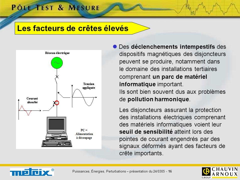 Puissances, Énergies, Perturbations – présentation du 24/0305 - 16 Des déclenchements intempestifs des dispositifs magnétiques des disjoncteurs peuven