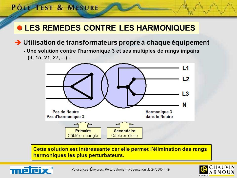 Puissances, Énergies, Perturbations – présentation du 24/0305 - 20 Filtres passifs Filtre résonnant, extrêmement efficace pour éliminer une harmonique de rang particulier filtre passe-haut Filtre amorti, filtrage de toutes les fréquences inférieures au rang considéré filtre passe-bas Mise en place de filtre(s) : LES REMEDES CONTRE LES HARMONIQUES (suite) LES REMEDES CONTRE LES HARMONIQUES (suite) Filtres actifs Injecte des courants harmoniques équivalents mais en opposition de phase de ceux émis par les appareils.