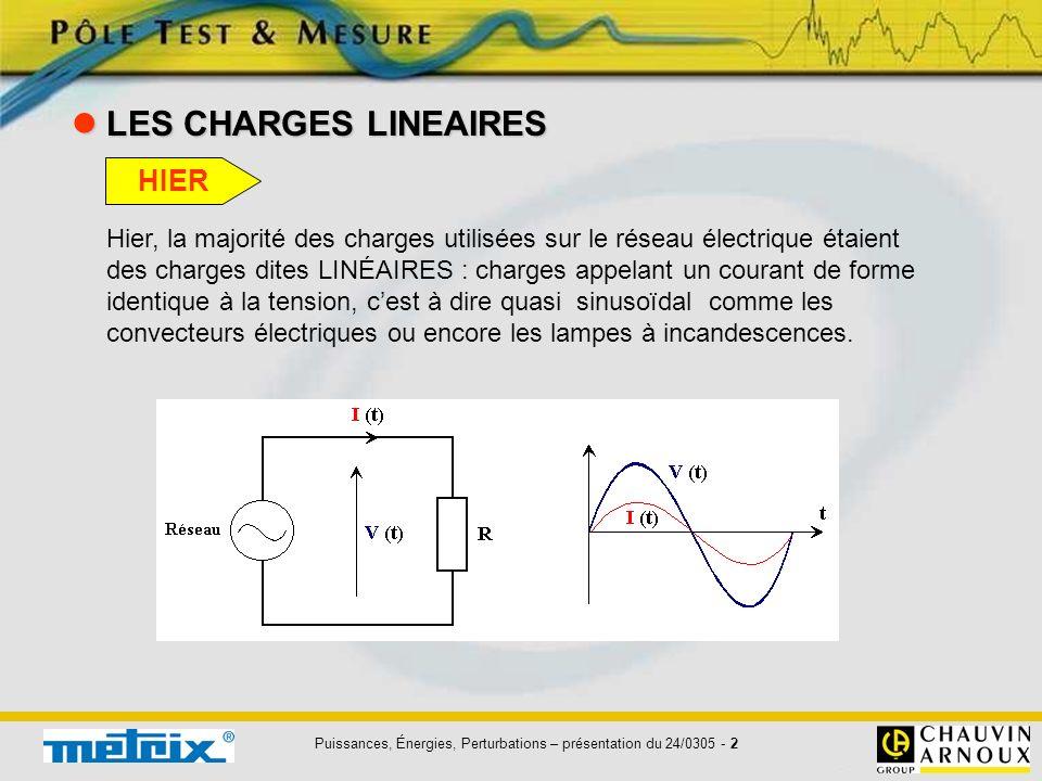 Puissances, Énergies, Perturbations – présentation du 24/0305 - 3 LES CHARGES DEFORMANTES LES CHARGES DEFORMANTES Les récepteurs présents déforment les signaux électriques du courant et de la tension.