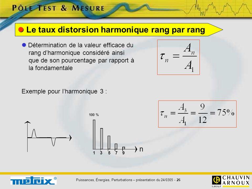 Puissances, Énergies, Perturbations – présentation du 24/0305 - 26 Exemple pour lharmonique 3 : Détermination de la valeur efficace du rang dharmoniqu