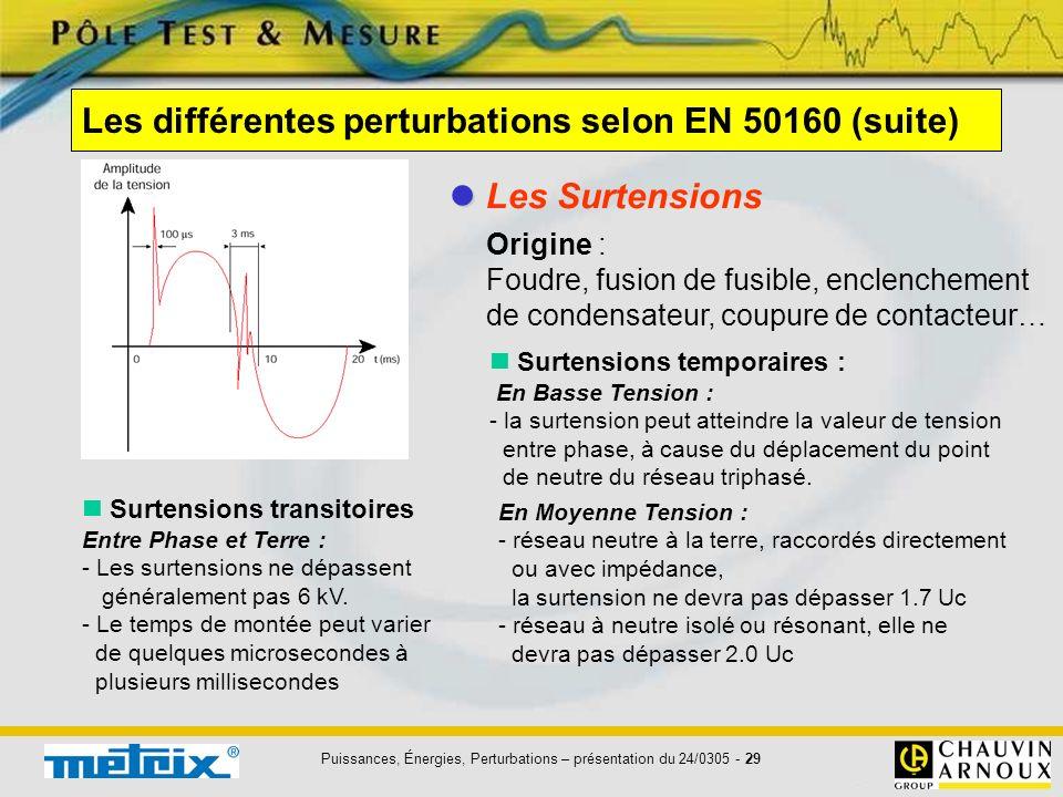 Puissances, Énergies, Perturbations – présentation du 24/0305 - 29 Les Surtensions Origine : Foudre, fusion de fusible, enclenchement de condensateur,