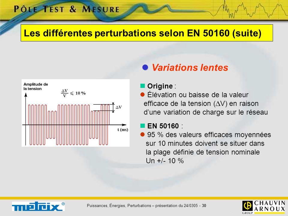 Puissances, Énergies, Perturbations – présentation du 24/0305 - 31 Variations rapides Flicker EN 50160 : Variation rapide de tension, ne dépasse généralement pas 5% de Un.