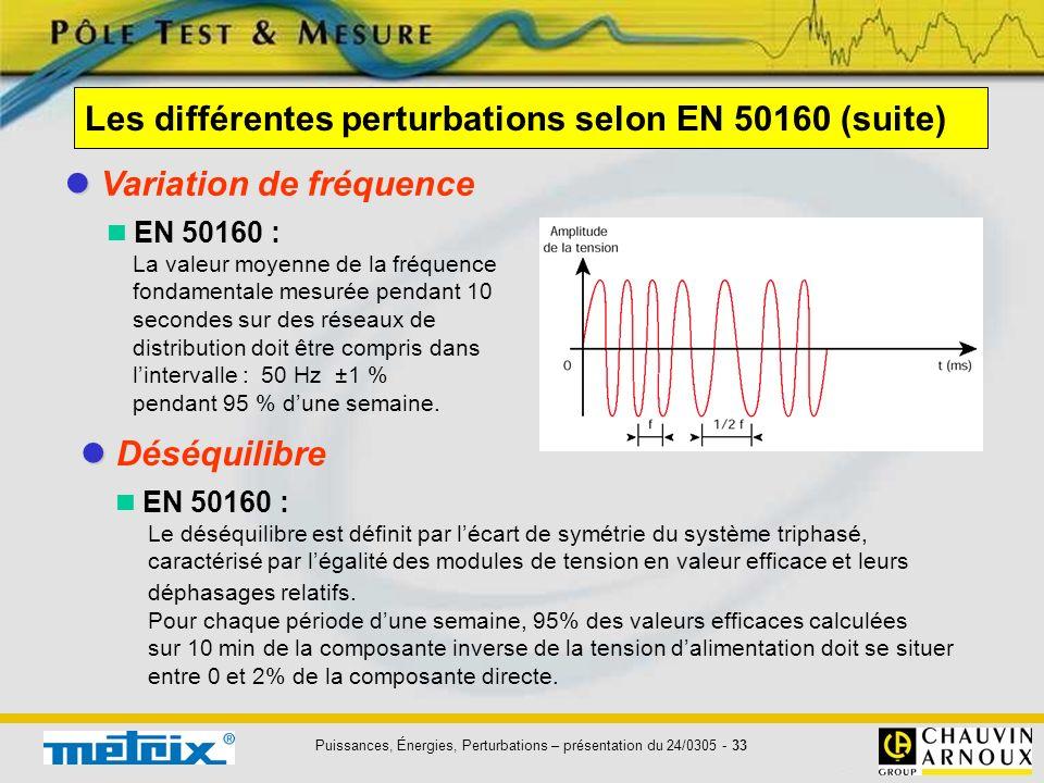 Puissances, Énergies, Perturbations – présentation du 24/0305 - 33 Variation de fréquence EN 50160 : La valeur moyenne de la fréquence fondamentale me
