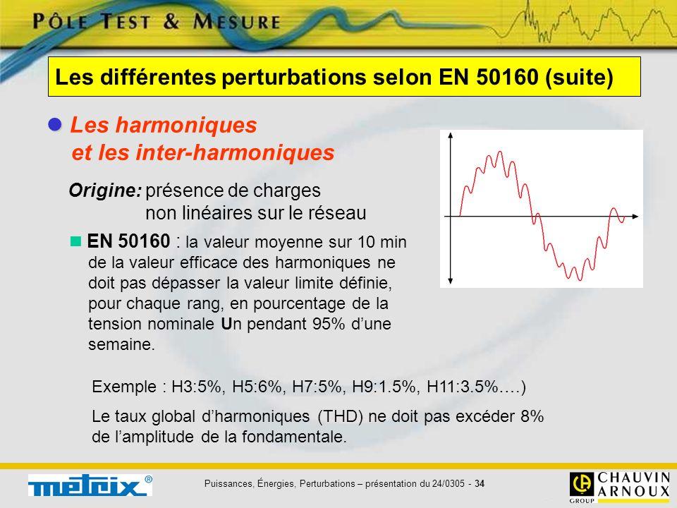 Puissances, Énergies, Perturbations – présentation du 24/0305 - 34 Les harmoniques et les inter-harmoniques Origine: présence de charges non linéaires