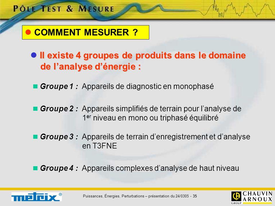 Puissances, Énergies, Perturbations – présentation du 24/0305 - 35 COMMENT MESURER ? Il existe 4 groupes de produits dans le domaine de lanalyse déner