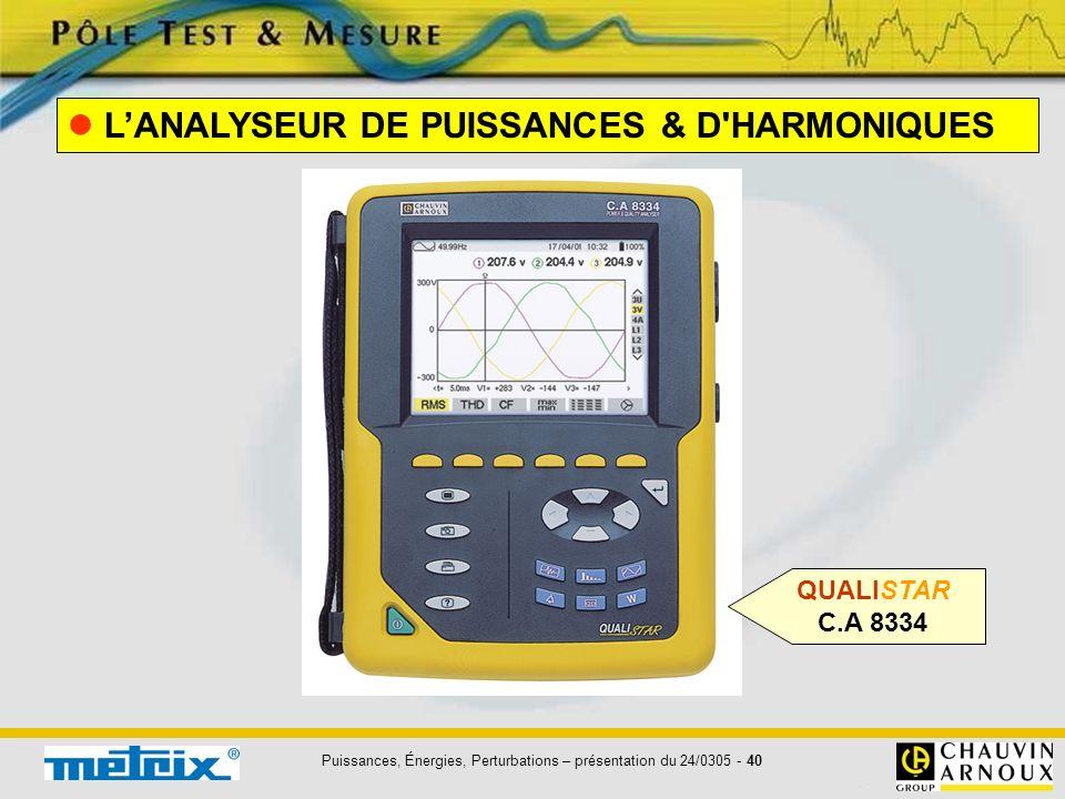 Puissances, Énergies, Perturbations – présentation du 24/0305 - 40 LANALYSEUR DE PUISSANCES & D'HARMONIQUES QUALISTAR C.A 8334