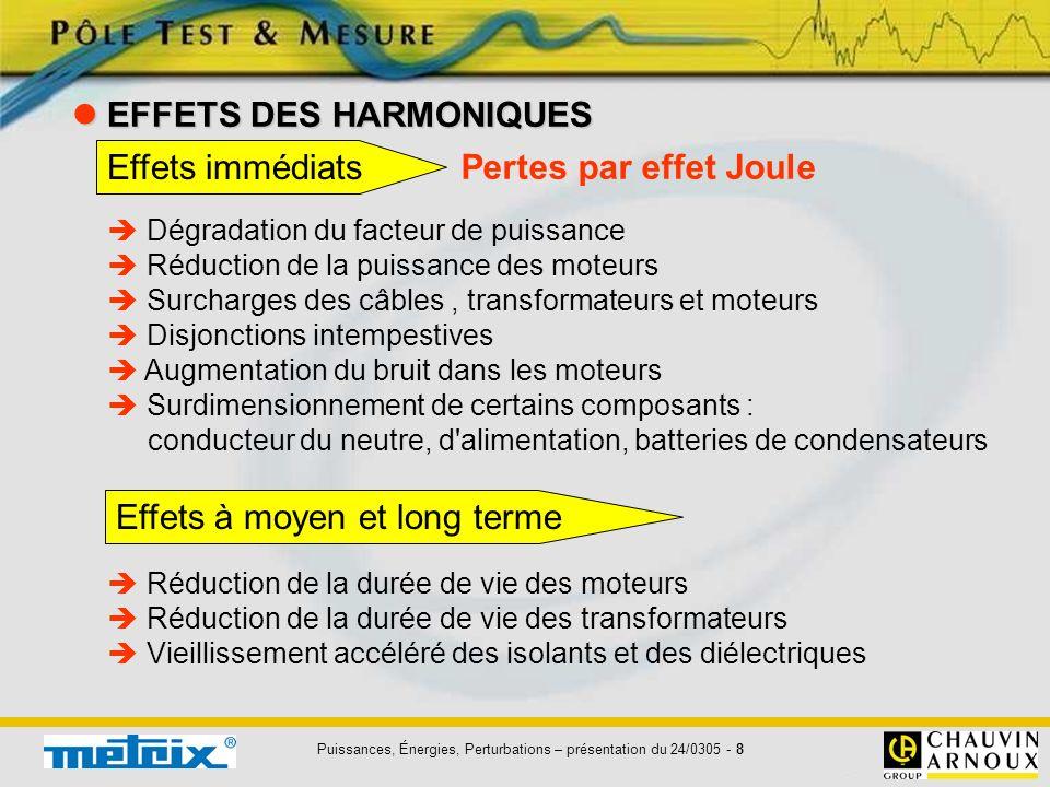 Puissances, Énergies, Perturbations – présentation du 24/0305 - 8 EFFETS DES HARMONIQUES EFFETS DES HARMONIQUES Effets immédiats Pertes par effet Joul