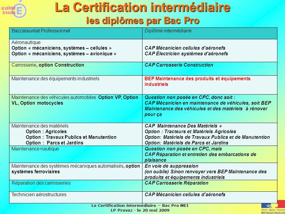 La Certification intermédiaire – Bac Pro MEI LP Pravaz - le 20 mai 2009 10 Baccalauréat ProfessionnelDiplôme intermédiaire Aéronautique Option « mécan