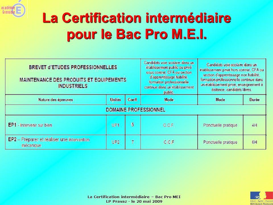 La Certification intermédiaire – Bac Pro MEI LP Pravaz - le 20 mai 2009 La Certification intermédiaire pour le Bac Pro M.E.I.