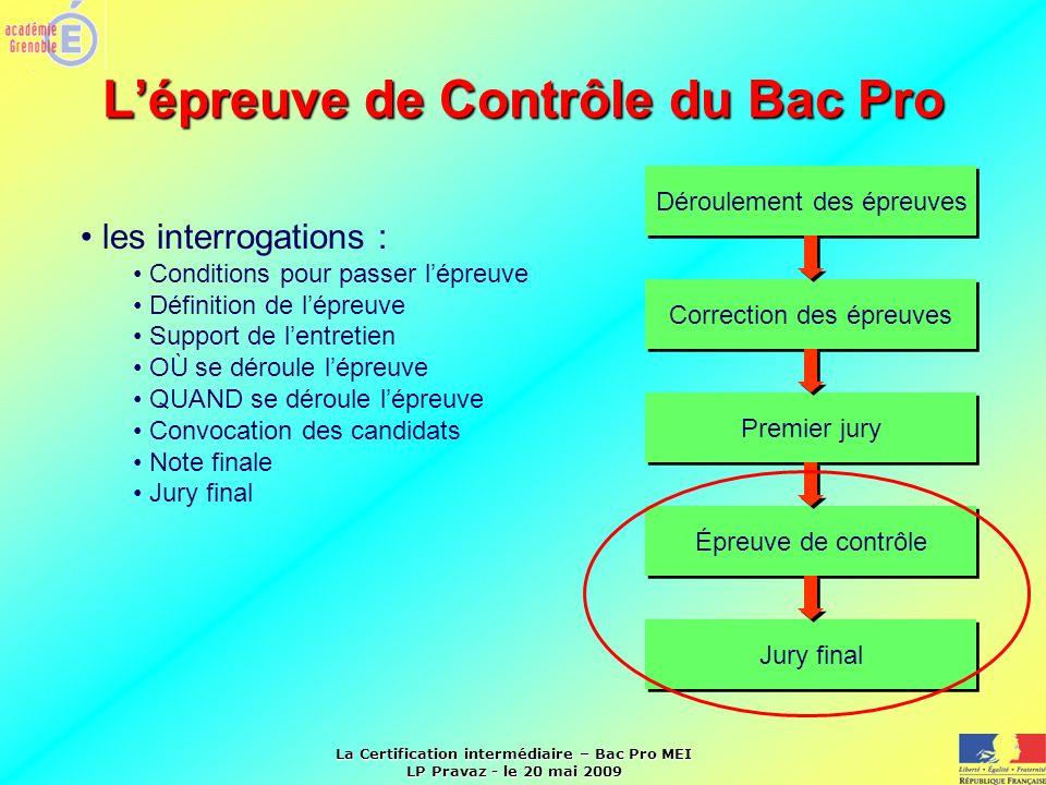 La Certification intermédiaire – Bac Pro MEI LP Pravaz - le 20 mai 2009 Lépreuve de Contrôle du Bac Pro les interrogations : Conditions pour passer lé