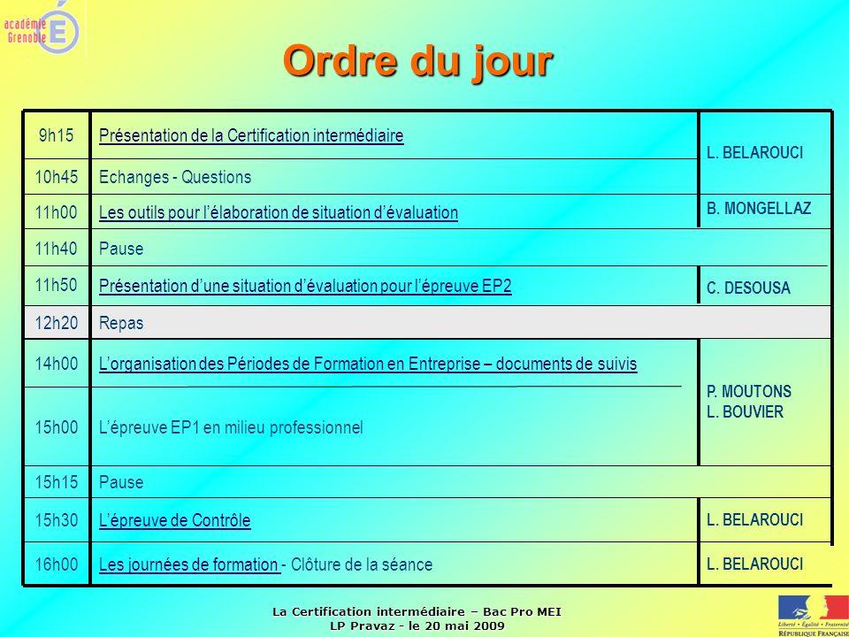 La Certification intermédiaire – Bac Pro MEI LP Pravaz - le 20 mai 2009 Ordre du jour L. BELAROUCI Les journées de formation Les journées de formation