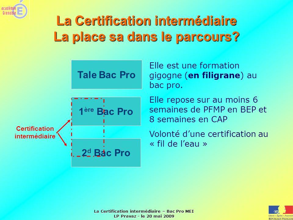 La Certification intermédiaire – Bac Pro MEI LP Pravaz - le 20 mai 2009 La Certification intermédiaire La place sa dans le parcours? Tale Bac Pro 1 èr