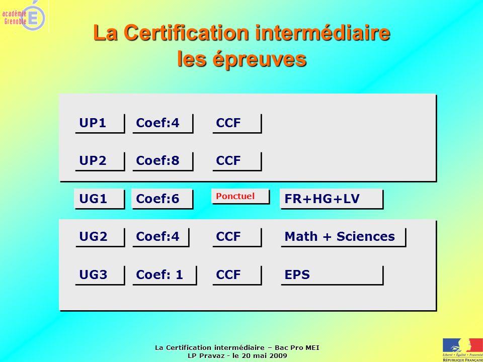 La Certification intermédiaire – Bac Pro MEI LP Pravaz - le 20 mai 2009 La Certification intermédiaire les épreuves UP1 Coef:4 CCF UP2 Coef:8 CCF UG1