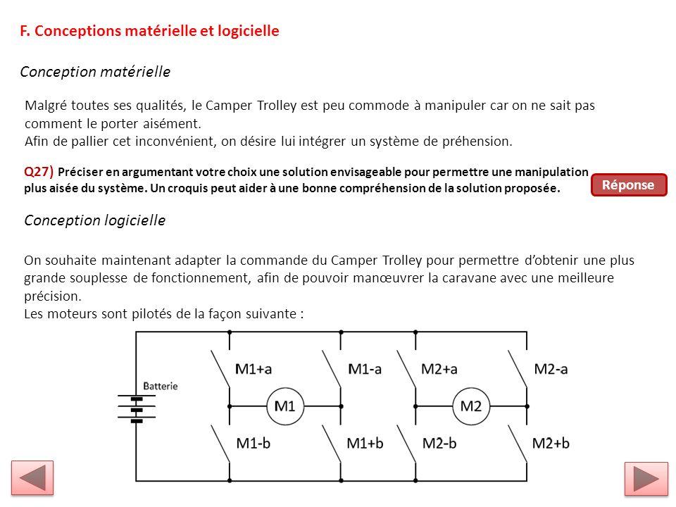 F. Conceptions matérielle et logicielle Conception matérielle Malgré toutes ses qualités, le Camper Trolley est peu commode à manipuler car on ne sait