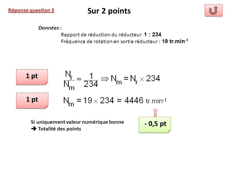 Réponse question 3 Sur 2 points 1 pt Données : Rapport de réduction du réducteur 1 : 234 Fréquence de rotation en sortie réducteur : 19 tr.min -1 - 0,5 pt Si uniquement valeur numérique bonne Totalité des points