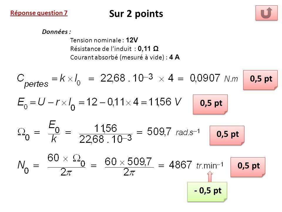 Réponse question 7 Sur 2 points 0,5 pt Données : Tension nominale : 12V Résistance de linduit : 0,11 Ω Courant absorbé (mesuré à vide) : 4 A - 0,5 pt 0,5 pt