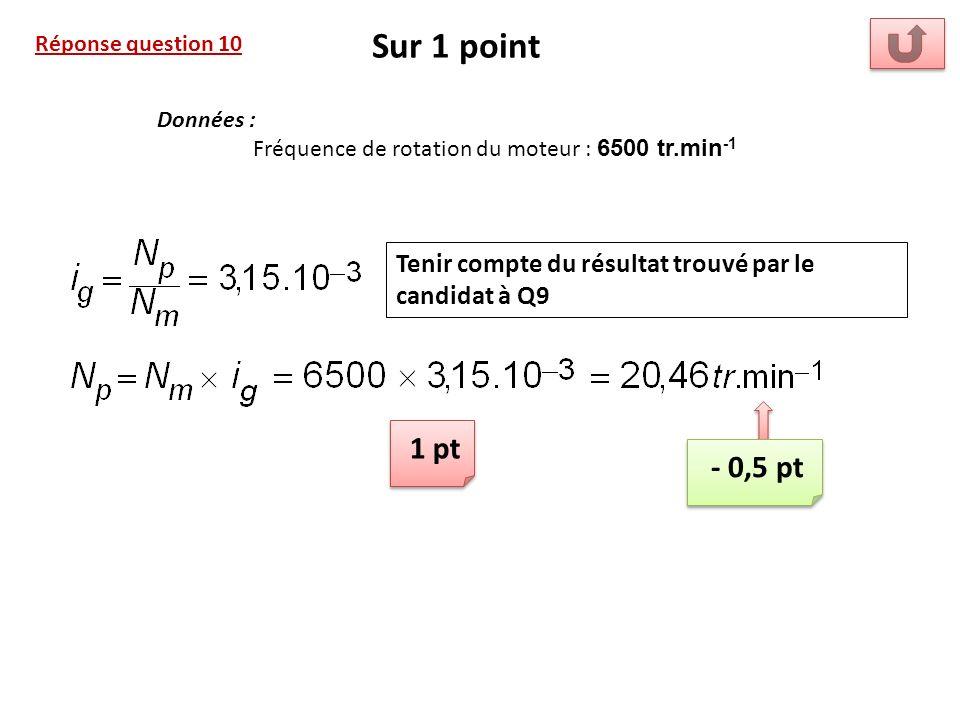 Réponse question 10 Sur 1 point Données : Fréquence de rotation du moteur : 6500 tr.min -1 1 pt Tenir compte du résultat trouvé par le candidat à Q9 -