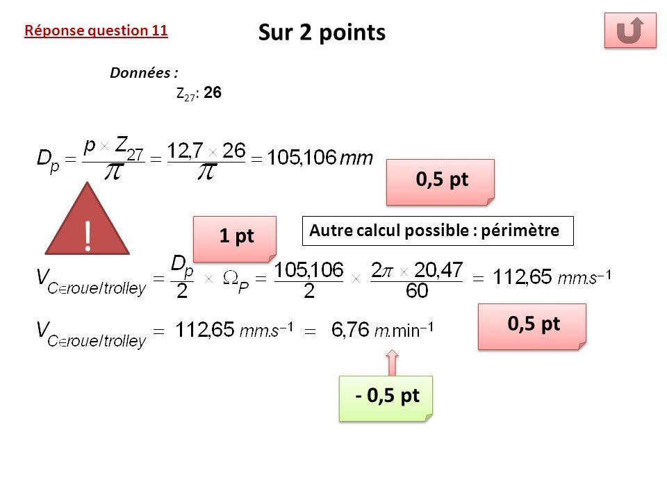Réponse question 11 Sur 2 points Données : Z 27 : 26 0,5 pt 1 pt ! - 0,5 pt 0,5 pt Autre calcul possible : périmètre