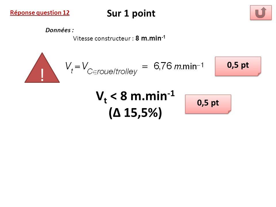 Réponse question 12 Sur 1 point Données : Vitesse constructeur : 8 m.min -1 V t < 8 m.min -1 (Δ 15,5%) 0,5 pt !