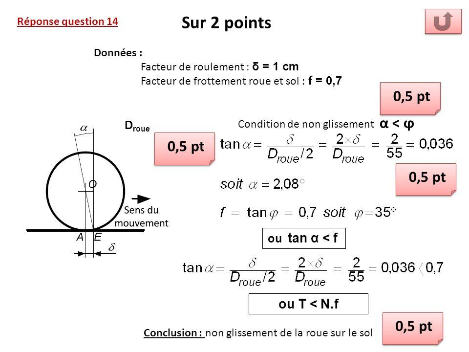 Réponse question 14 Sur 2 points D roue Données : Facteur de roulement : δ = 1 cm Facteur de frottement roue et sol : f = 0,7 Condition de non glissement α < ϕ Conclusion : non glissement de la roue sur le sol 0,5 pt ou tan α < f ou T < N.f 0,5 pt