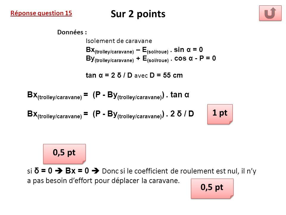 Réponse question 15 Sur 2 points Données : Isolement de caravane Bx (trolley/caravane) – E (sol/roue). sin α = 0 By (trolley/caravane) + E (sol/roue).