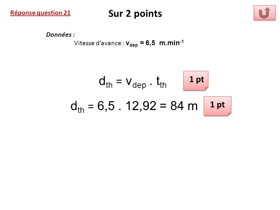 Réponse question 21 Sur 2 points Données : Vitesse davance : v dep = 6,5 m.min -1 d th = v dep. t th d th = 6,5. 12,92 = 84 m 1 pt