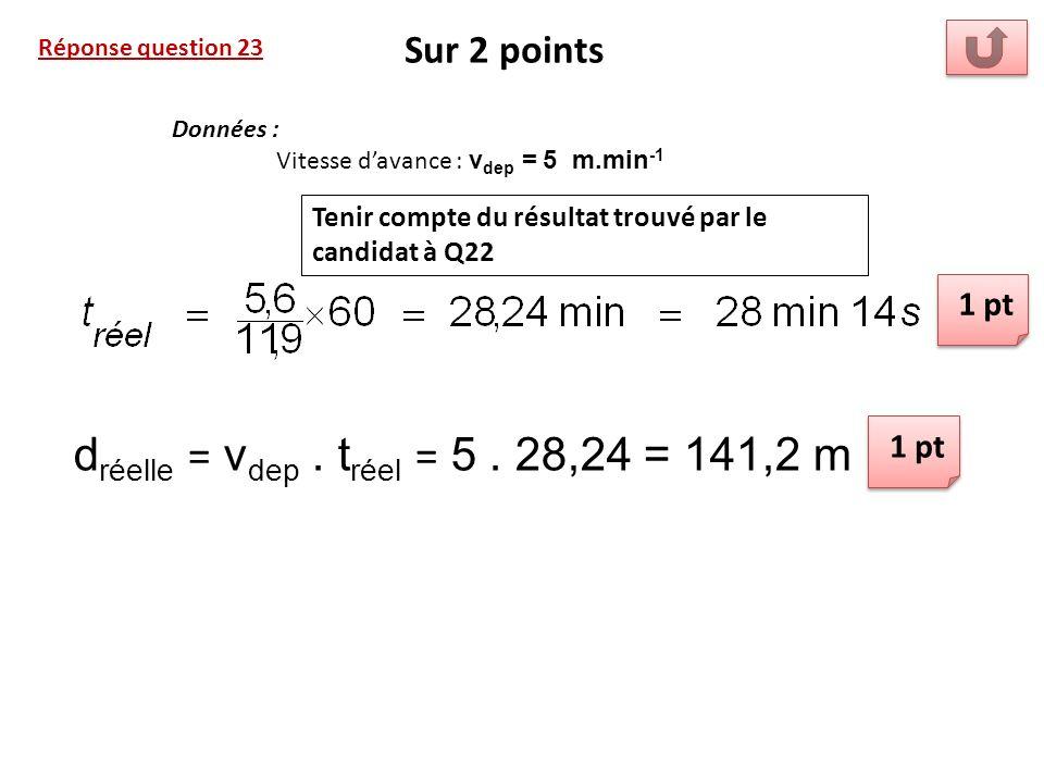 Réponse question 23 Sur 2 points Données : Vitesse davance : v dep = 5 m.min -1 d réelle = v dep. t réel = 5. 28,24 = 141,2 m 1 pt Tenir compte du rés