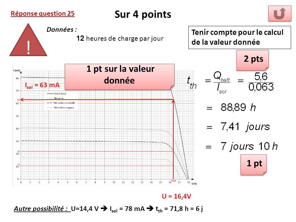 Réponse question 25 Sur 4 points Données : 12 heures de charge par jour U = 16,4V I sol = 63 mA 2 pts 1 pt sur la valeur donnée 1 pt Autre possibilité : U=14,4 V I sol = 78 mA t th = 71,8 h = 6 j .