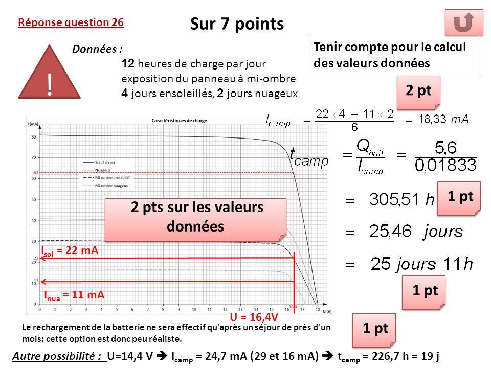 Réponse question 26 Sur 7 points U = 16,4V I sol = 22 mA Données : 12 heures de charge par jour exposition du panneau à mi-ombre 4 jours ensoleillés,