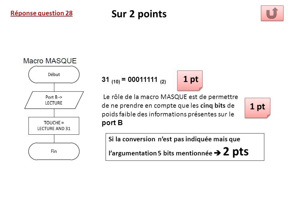 Réponse question 28 Sur 2 points 31 (10) = 00011111 (2) Le rôle de la macro MASQUE est de permettre de ne prendre en compte que les cinq bits de poids faible des informations présentes sur le port B 1 pt Si la conversion nest pas indiquée mais que largumentation 5 bits mentionnée 2 pts