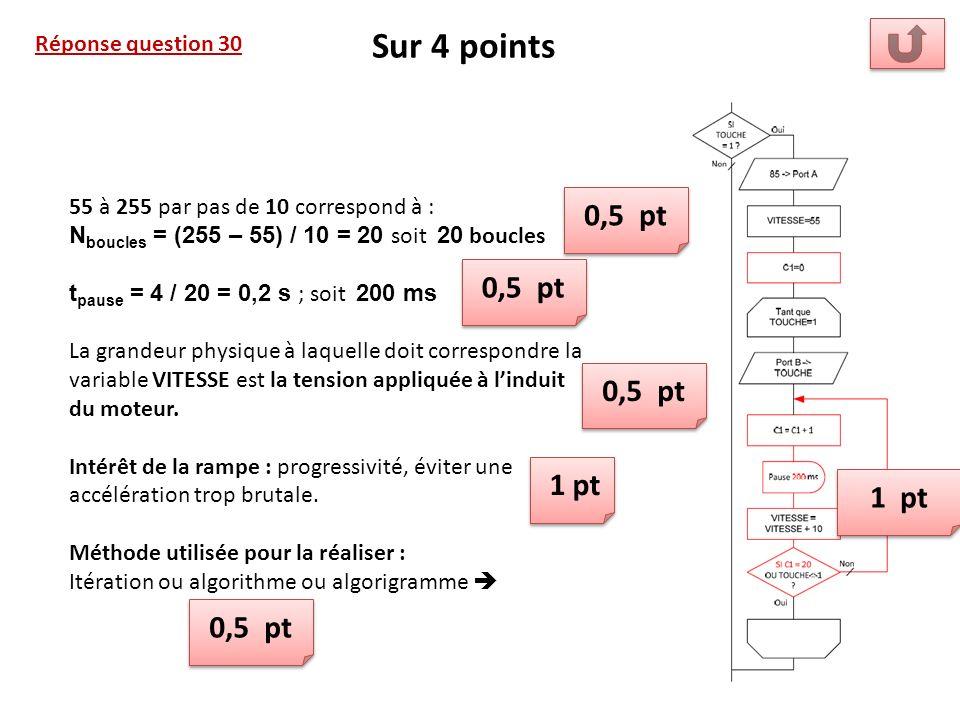 Réponse question 30 Sur 4 points 55 à 255 par pas de 10 correspond à : N boucles = (255 – 55) / 10 = 20 soit 20 boucles t pause = 4 / 20 = 0,2 s ; soi