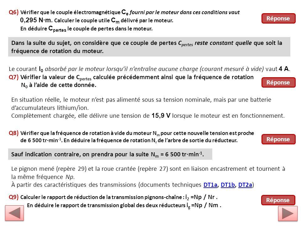 Réponse question 17 Sur 2 points Données : Rapport de réduction : i 2 = 14/19 = 0,737 Diamètre primitif roues crantées : d =105 mm Bx = 500 N Ft = Bx/2 = 500/2 = 250 N C rc = Ft.