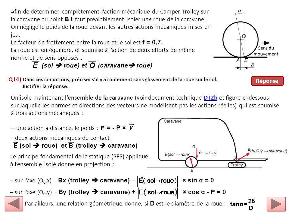 Q15) Déterminer Bx (trolley caravane) en fonction de P, By (trolley caravane), δ et D.