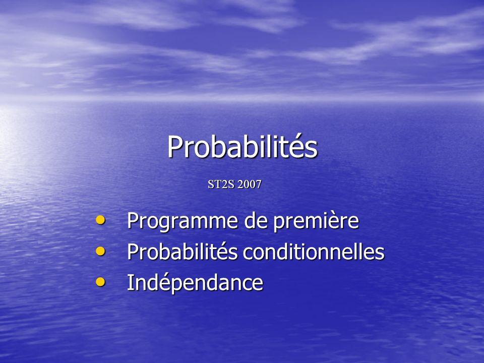Probabilités Programme de première Programme de première Probabilités conditionnelles Probabilités conditionnelles Indépendance Indépendance ST2S 2007