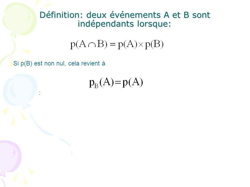 Définition: deux événements A et B sont indépendants lorsque: Définition: deux événements A et B sont indépendants lorsque: Si p(B) est non nul, cela