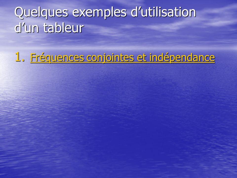Quelques exemples dutilisation dun tableur 1. Fréquences conjointes et indépendance Fréquences conjointes et indépendance Fréquences conjointes et ind