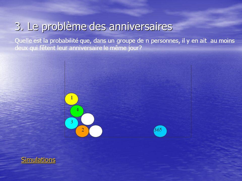 3. Le problème des anniversaires Simulations Simulations Simulations Quelle est la probabilité que, dans un groupe de n personnes, il y en ait au moin